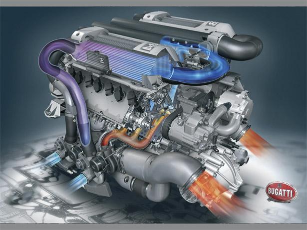 фото двигателя Bugatti Veyron